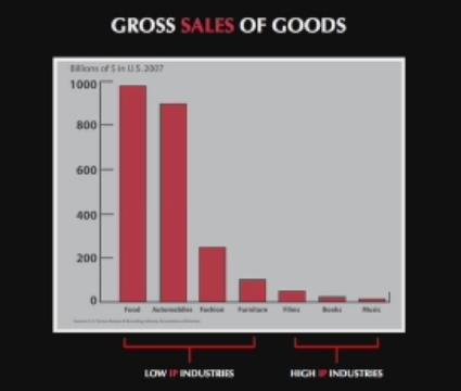ip-sales